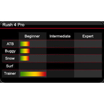 hq rush 4 pro power kites specs